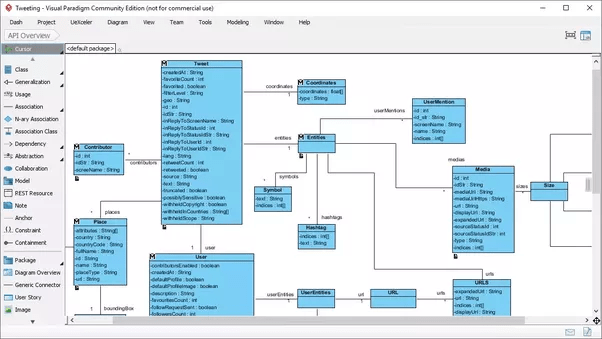 sequence diagram questions and answers lewis dot for oh how to make a class of an airline reservation system - quora