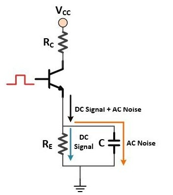 What is meant by a bypass capacitor, and what are and its