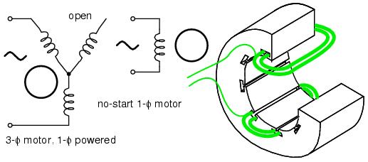 Phase Motor Auto Starter Circuit Diagram 3 Phase Motor Starter Wiring
