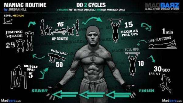 do calisthenics build muscle