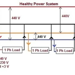 4 Pole Relay Wiring Diagram Bmw E90 Audio What Is The Voltage Between Neutral And Earth Connection In 3 Phase Power Supply? - Quora