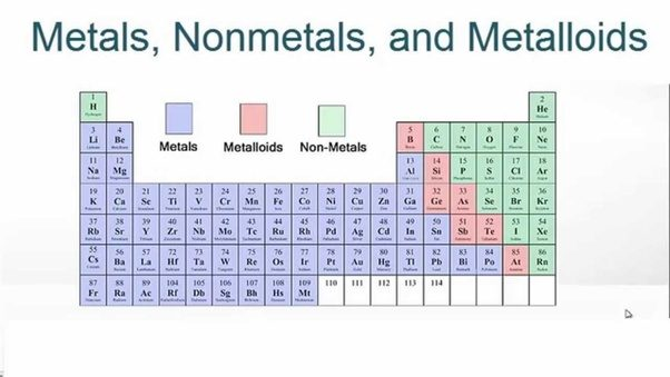 Diagram Of Radon Element What Is A Nonmetallic Element Quora