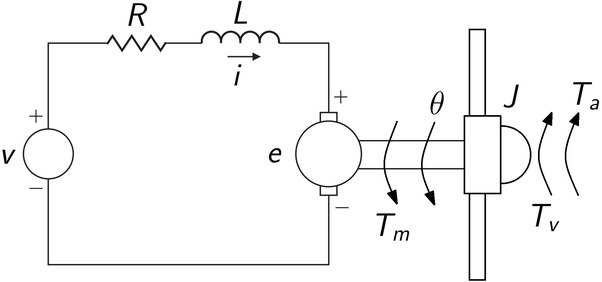 If I want to design an electric circuit (e.g. automatic