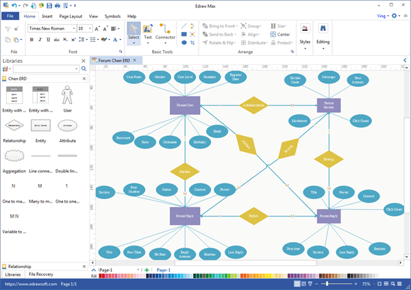 entity relationship diagram software emg sa 89 wiring what are some good applications to draw diagrams 1 click can export your er pdf jpeg svg word visio and 17 more document formats it runs on mac windows linux