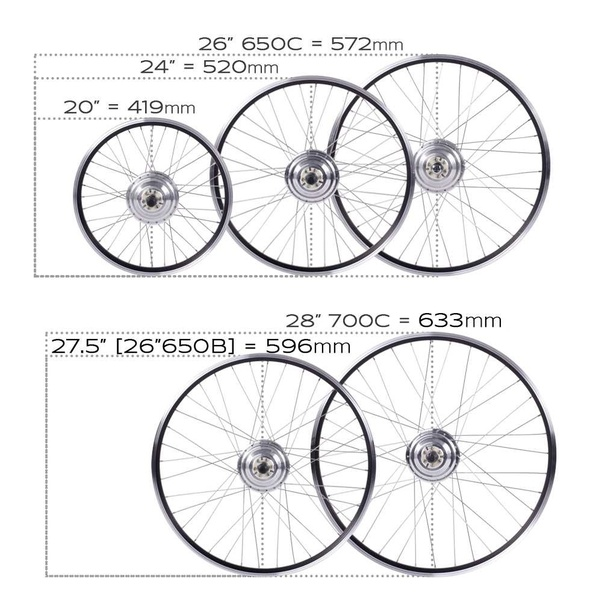 What is the difference between 650c and 700c wheels in
