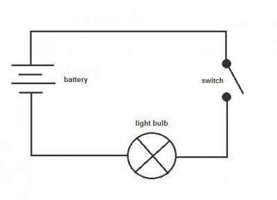 Will the bulb glow if it is placed before the switch even