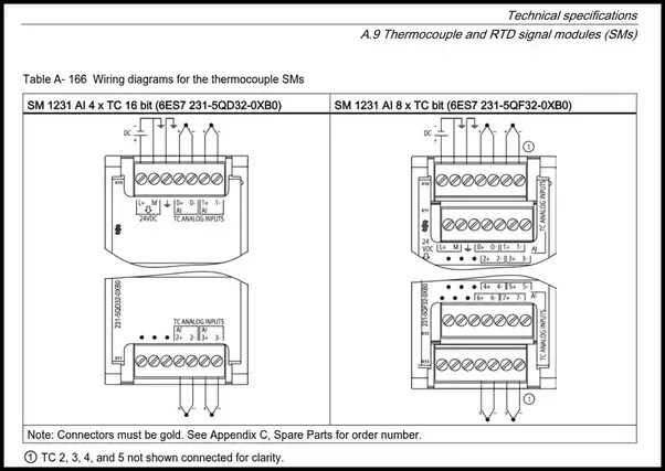 wiring diagram plc 7 way round pin trailer can we connect transducer to what is the difference between examples below show siemens products that be connected directly thermocouples tc or resistance temperature detectors rtd sensors