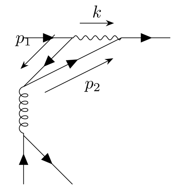 How to align Feynman diagrams correctly using TikZ-Feynman