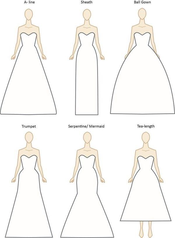 Wedding Appropriate Dresses