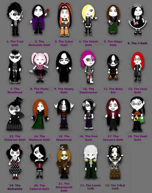 Goth Subgenres : subgenres, Types, There?, Quora
