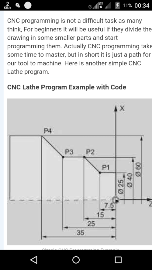 small resolution of cnc programming simple tips and tricks