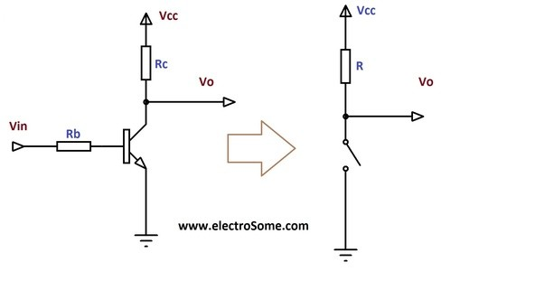 How would you explain the transistor (BJT) as a switch and