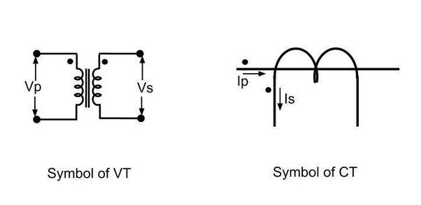 What is the difference between a current transformer & a
