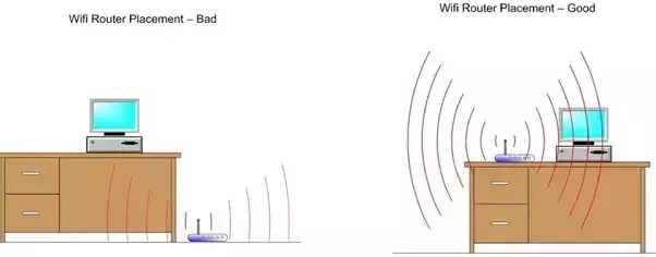 How can I increase WiFi signal range at home your it and tech mates