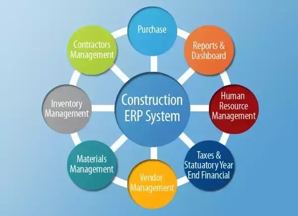 sap r 3 modules diagram quad bike wiring how can one use erp in the construction industry quora with launch of provided a fully integrated software covering all departments and offered specific solutions like ps