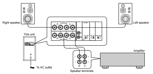 Can I connect speakers which are not active, to my active