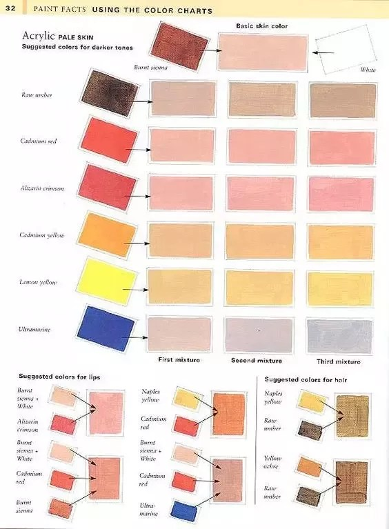 How To Make White Skin Color With Paint : white, color, paint, Color, Perfect, Watercolor, Quora