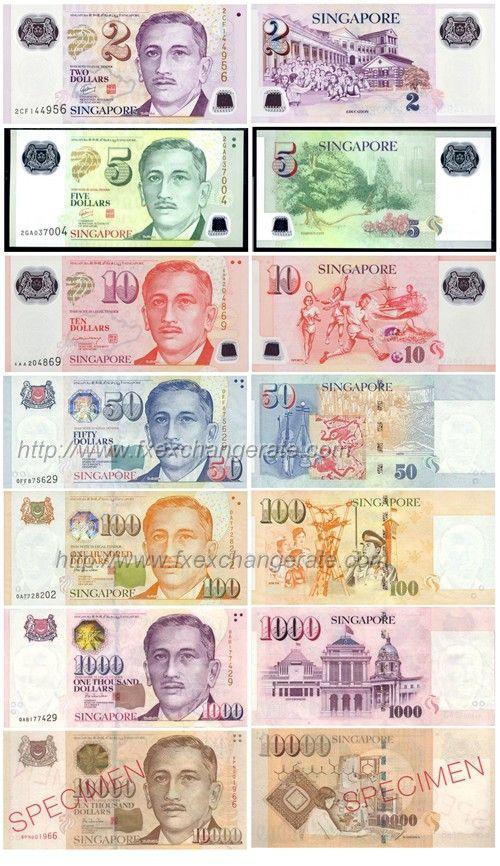 Harga Dollar Singapura : harga, dollar, singapura, Mengapa, Wajah, Yusof, Ishak, Muncul, Dolar, Singapura, Bukan, Quora