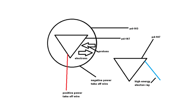 What is the theory/concept behind the 'Miniature Arc