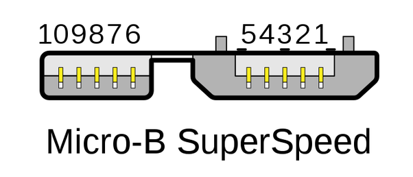 How to distinguish a Micro USB 2.0 from a Micro USB A, or