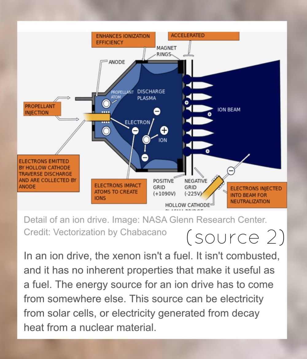 medium resolution of large scale ion thruster propulsion units developed by nasa and aerojet rocketdyne aeps is a next generation ion thruster for deep space missions