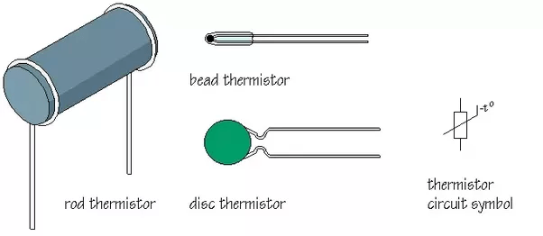 thermistor symbol electrical diagram nutone bath fan wiring what are thermistors? - quora