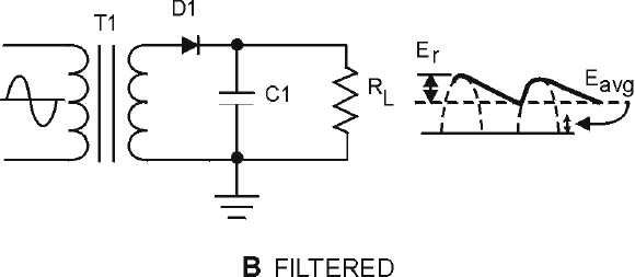 How does a capacitor or an inductor filter out the AC