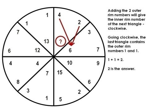 Can you solve this IQ test puzzle from Mensa? I just