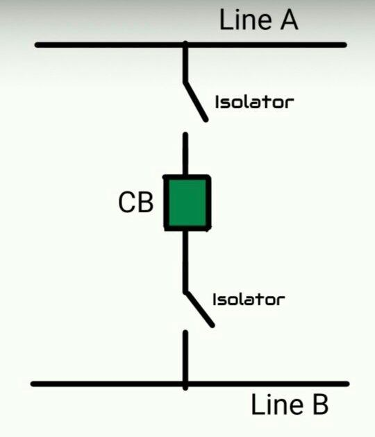 What are some differences between isolators and circuit