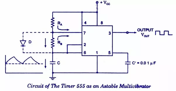 I Want To Make A Variable Duty Cycle Square Wave Generator