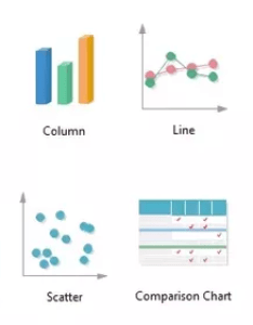 In order to distinguish the chart types and choose best you can match each type by their relative usages below are main of also how pick right or graph for your data quora rh