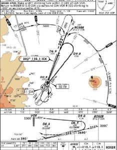This is an instrument approach chart notice at the bottom right of map top section there  black rectangle that indicates one arrival also why does landing use more fuel than visual rh quora