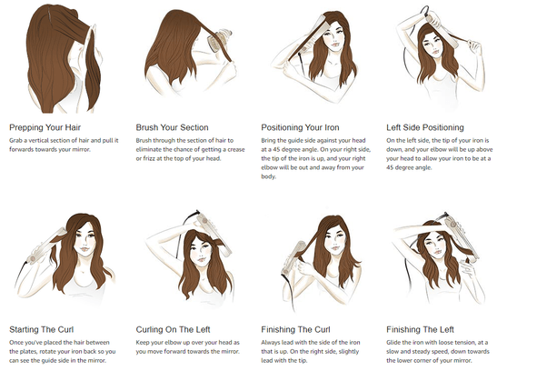How To Effectively Curl My Hair With A Flat Iron Quora