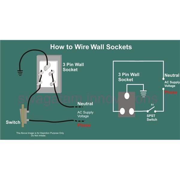 Diagram Of How To Wire A Switch For That Purpose