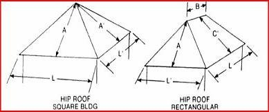 I learned Pythagoras theorem when I was small, but didn't