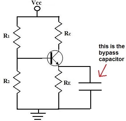 Why we use blocking and by pass capacitor in CE amplifier