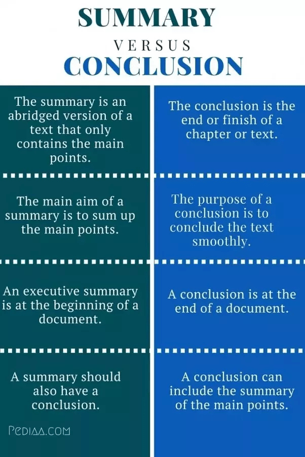What Is The Difference Between Conclusion And Summary? Quora