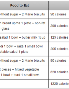 Following is  sample calories diet chart containingonly vegetarian foods you can include all types of vegetables fruitslentils whole grains and also how person lose considerable amount weight in months rh quora