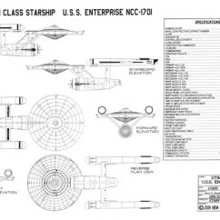 Uss Enterprise Diagram Ansul System Electrical Wiring How Big Is The Starship Quora Length Of In Original Star Trek Series Was 289 7 Meters Roughly A Little Over 950 Feet Its Saucer Hull Described As