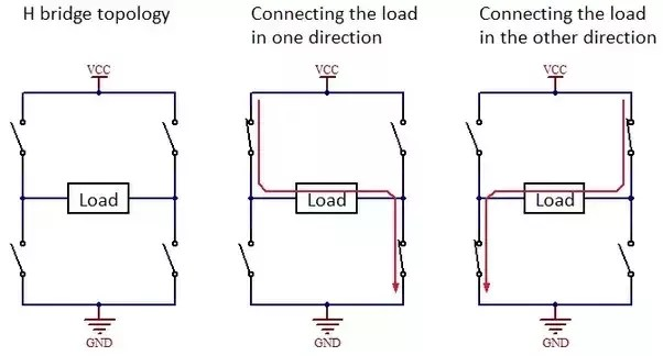 l298 h bridge circuit diagram how to convert uml java code wiring all data what is converters where we use this quora pin