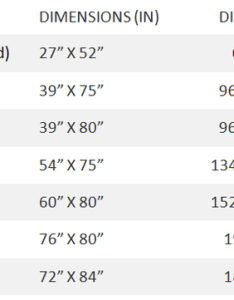 Below table shows the standard size of bed mattresses also what are sizes quora rh