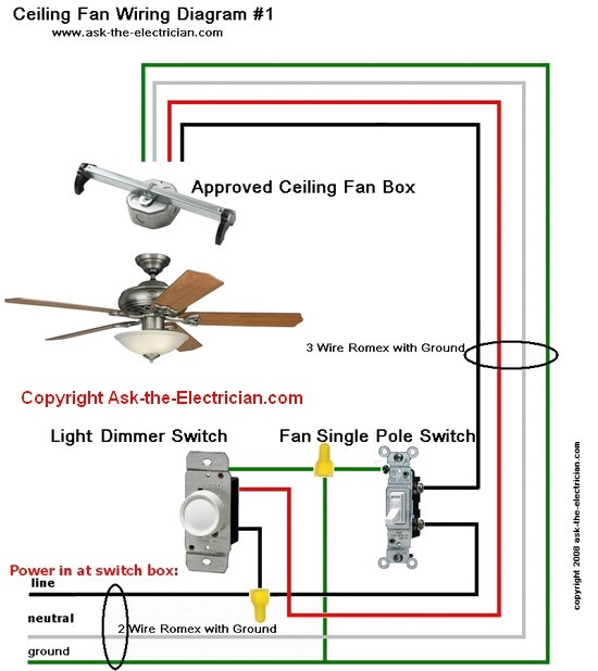 3 wire electrical wiring diagram bmw e39 audio my house is red black and white green ground the fans this presents 4 colors you noted at ceiling fan s box