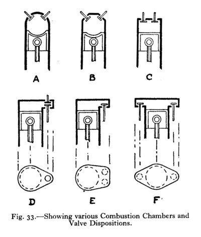 2 Stroke Engine Exhaust Diagram Liquid Cooled Engine