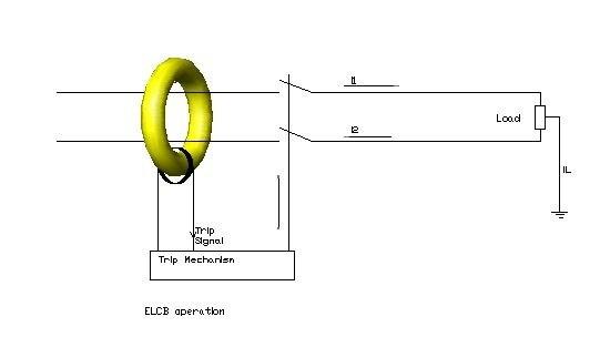 Peachy Mcb And Rccb Wiring Diagram Auto Electrical Wiring Diagram Wiring Digital Resources Timewpwclawcorpcom