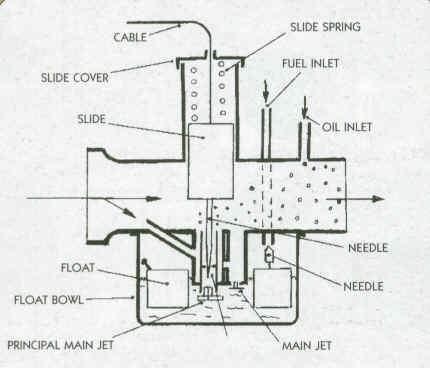 Wiring Diagram Of Honda Activa