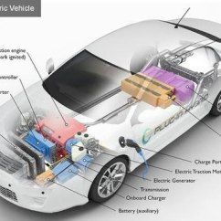 Car Wiring Diagrams Explained Diagram For Household Light Switch What Are The Components Of Hybrid Electric Vehicles? - Quora