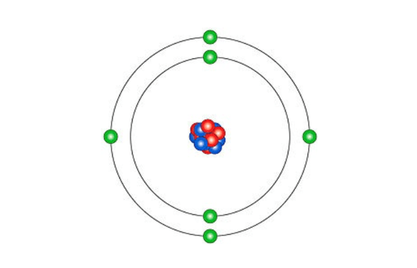 Is it possible to remove all 6 electrons from carbon atoms