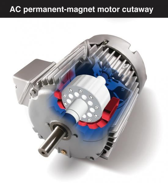 What is the difference between an induction motor and a