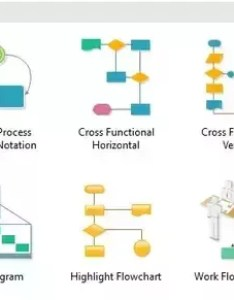 cross functional visio alternative tool which can draw not only flowcharts but also almost all types of business diagram flowchart software one is the best online website for drawing rh quora