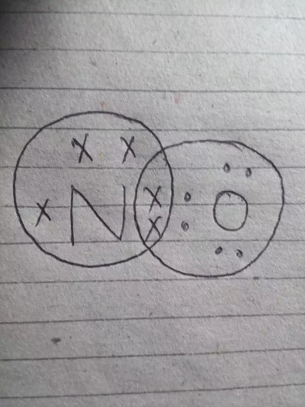Draw The Lewis Structure For No. : lewis, structure, Lewis, Structure, NOCI?, Quora